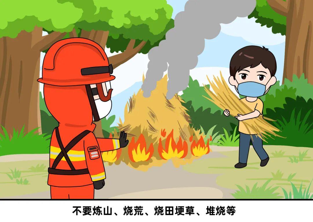 清明祭扫,这些区域禁止一切野外用火!